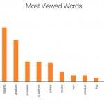 Generelle Triggerwörter