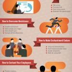 enchantment-infographic SVB