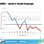Faktor Sprache