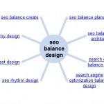 Design & SEO en Balance